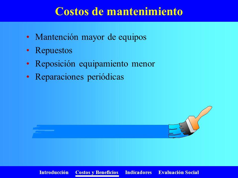 Costos de mantenimiento
