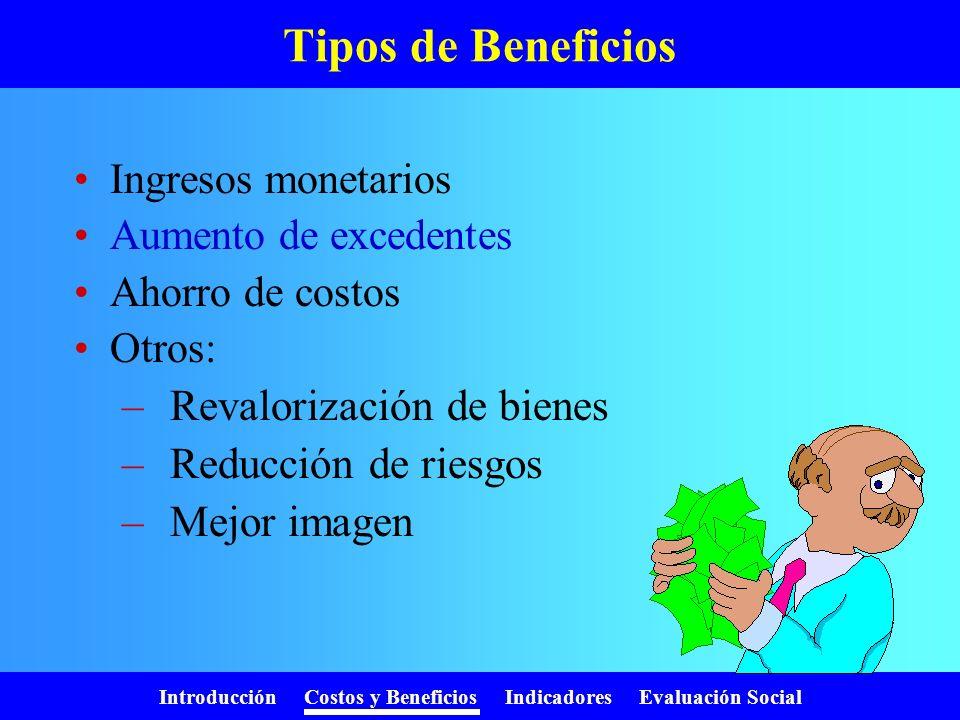 Tipos de Beneficios Revalorización de bienes Reducción de riesgos