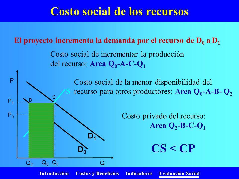 Costo social de los recursos