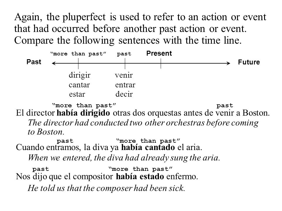 Again, the pluperfect is used to refer to an action or event that had occurred before another past action or event. Compare the following sentences with the time line.