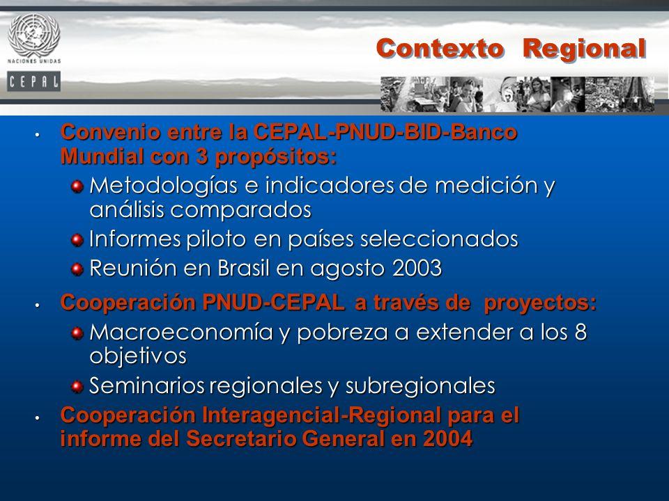 Contexto Regional Convenio entre la CEPAL-PNUD-BID-Banco Mundial con 3 propósitos: Metodologías e indicadores de medición y análisis comparados.