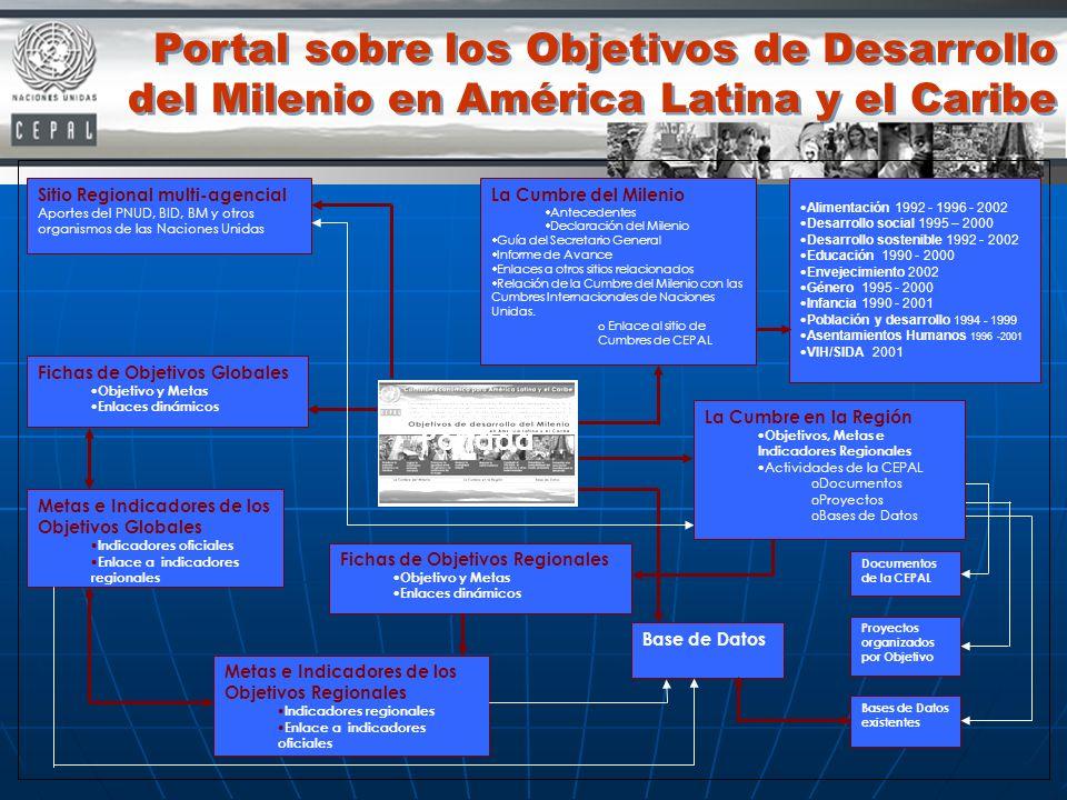 Portal sobre los Objetivos de Desarrollo del Milenio en América Latina y el Caribe