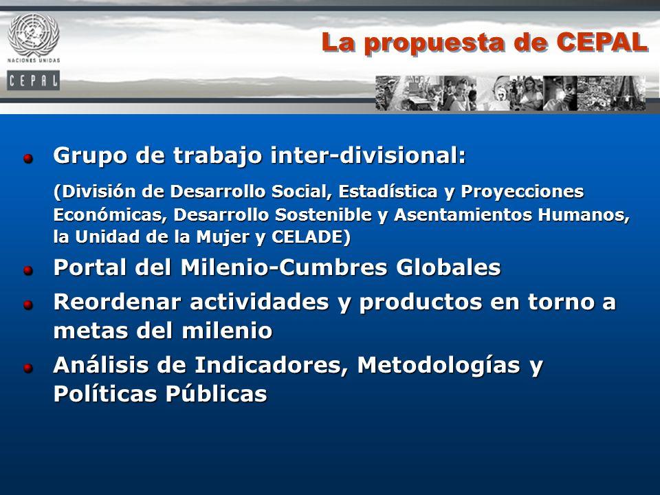 La propuesta de CEPAL Grupo de trabajo inter-divisional: