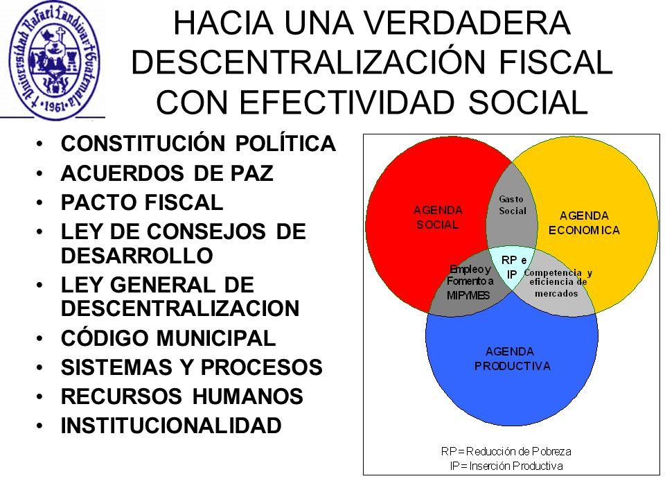 HACIA UNA VERDADERA DESCENTRALIZACIÓN FISCAL CON EFECTIVIDAD SOCIAL
