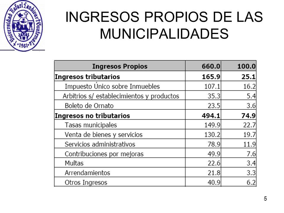 INGRESOS PROPIOS DE LAS MUNICIPALIDADES