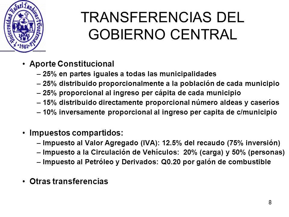TRANSFERENCIAS DEL GOBIERNO CENTRAL