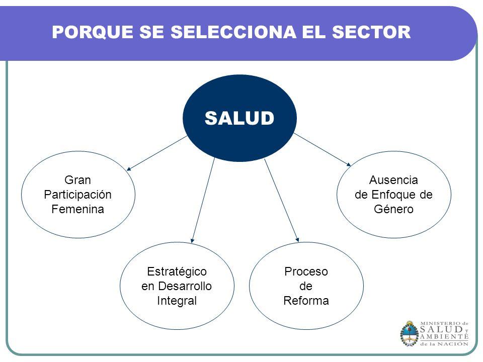 SALUD PORQUE SE SELECCIONA EL SECTOR Gran Participación Femenina