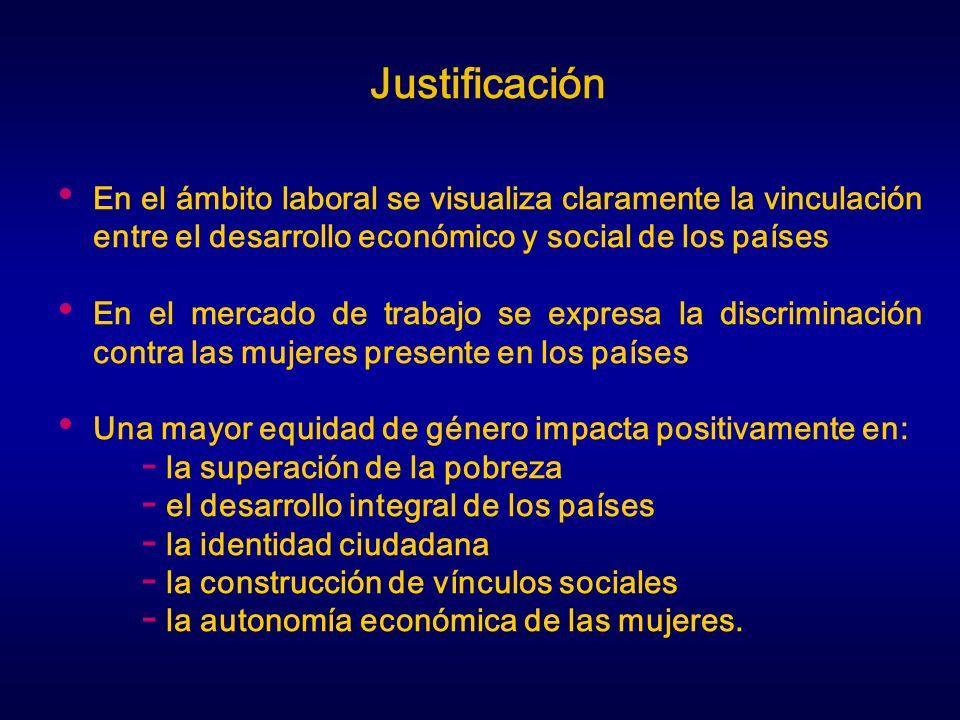 Justificación En el ámbito laboral se visualiza claramente la vinculación entre el desarrollo económico y social de los países.