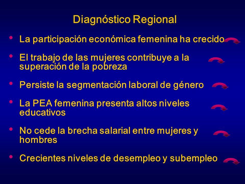 Diagnóstico Regional La participación económica femenina ha crecido