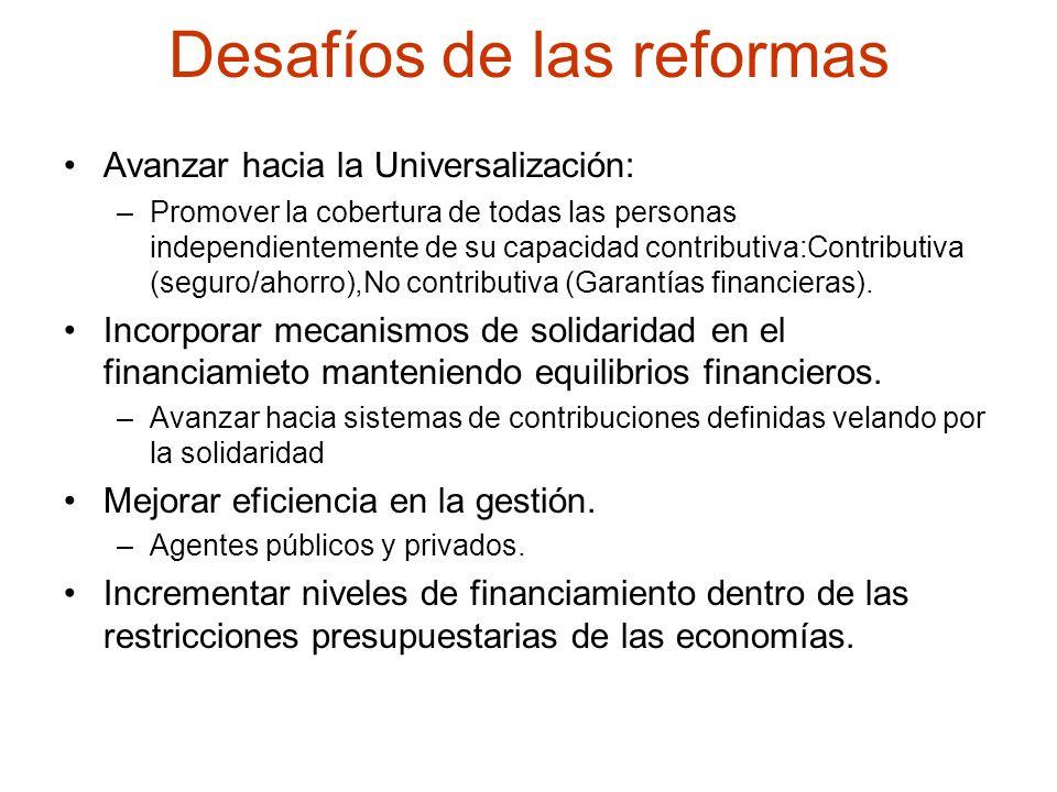 Desafíos de las reformas