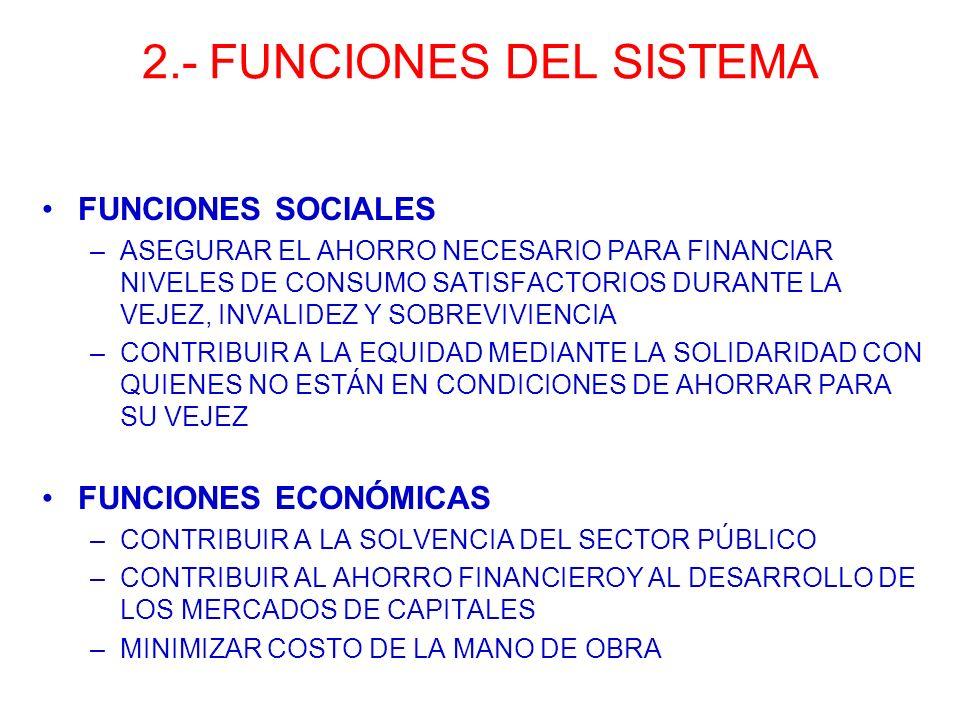 2.- FUNCIONES DEL SISTEMA