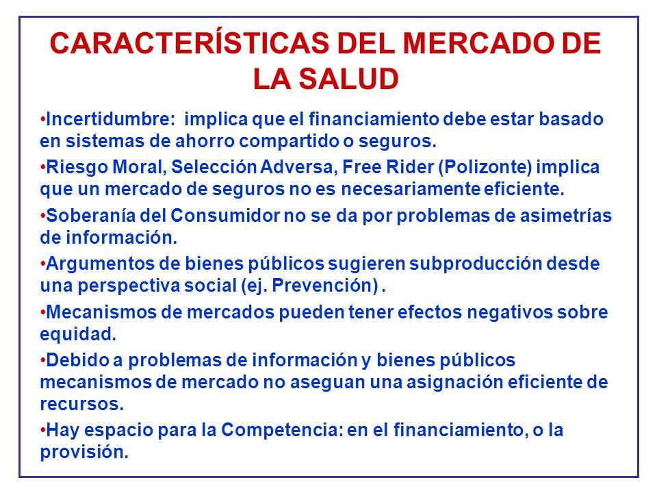 CARACTERÍSTICAS DEL MERCADO DE LA SALUD
