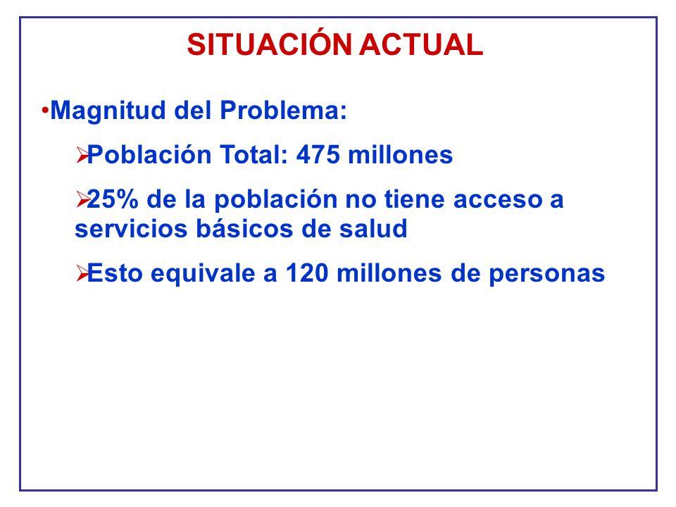 SITUACIÓN ACTUAL Magnitud del Problema: Población Total: 475 millones