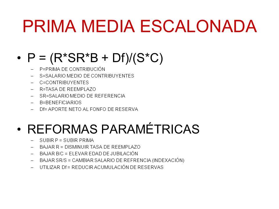 PRIMA MEDIA ESCALONADA