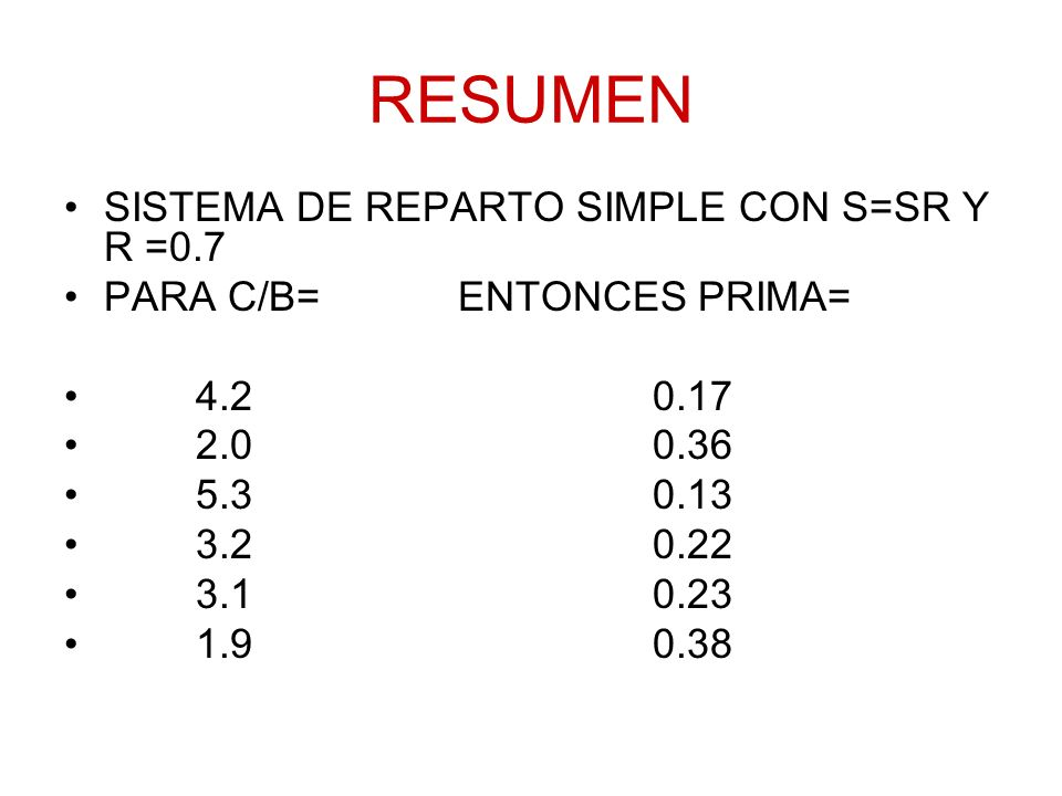 RESUMEN SISTEMA DE REPARTO SIMPLE CON S=SR Y R =0.7