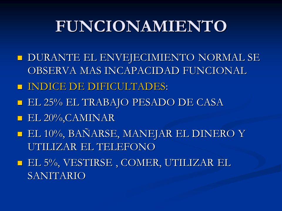 FUNCIONAMIENTODURANTE EL ENVEJECIMIENTO NORMAL SE OBSERVA MAS INCAPACIDAD FUNCIONAL. INDICE DE DIFICULTADES: