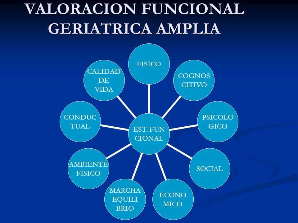 VALORACION FUNCIONAL GERIATRICA AMPLIA