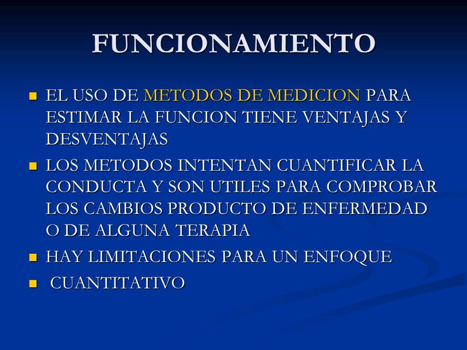 FUNCIONAMIENTOEL USO DE METODOS DE MEDICION PARA ESTIMAR LA FUNCION TIENE VENTAJAS Y DESVENTAJAS.