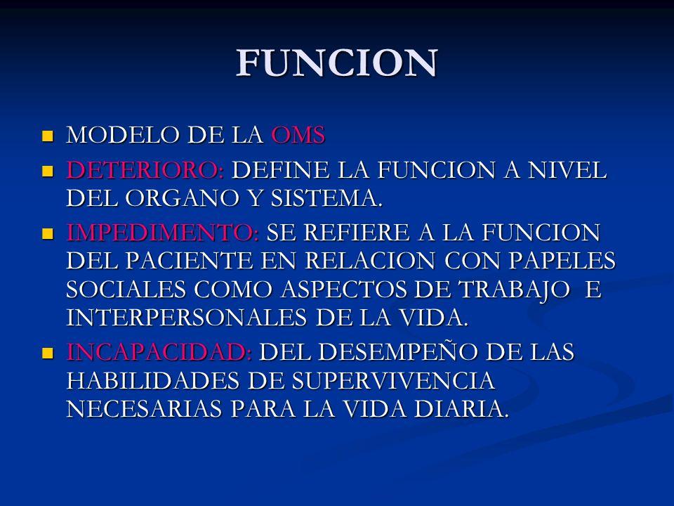 FUNCION MODELO DE LA OMS