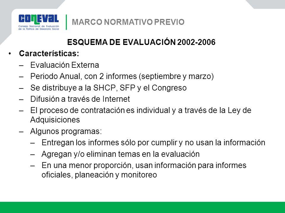 ESQUEMA DE EVALUACIÓN 2002-2006