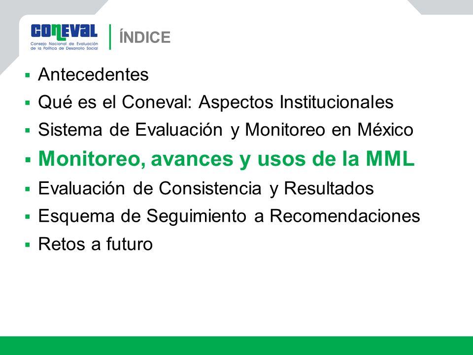 Monitoreo, avances y usos de la MML