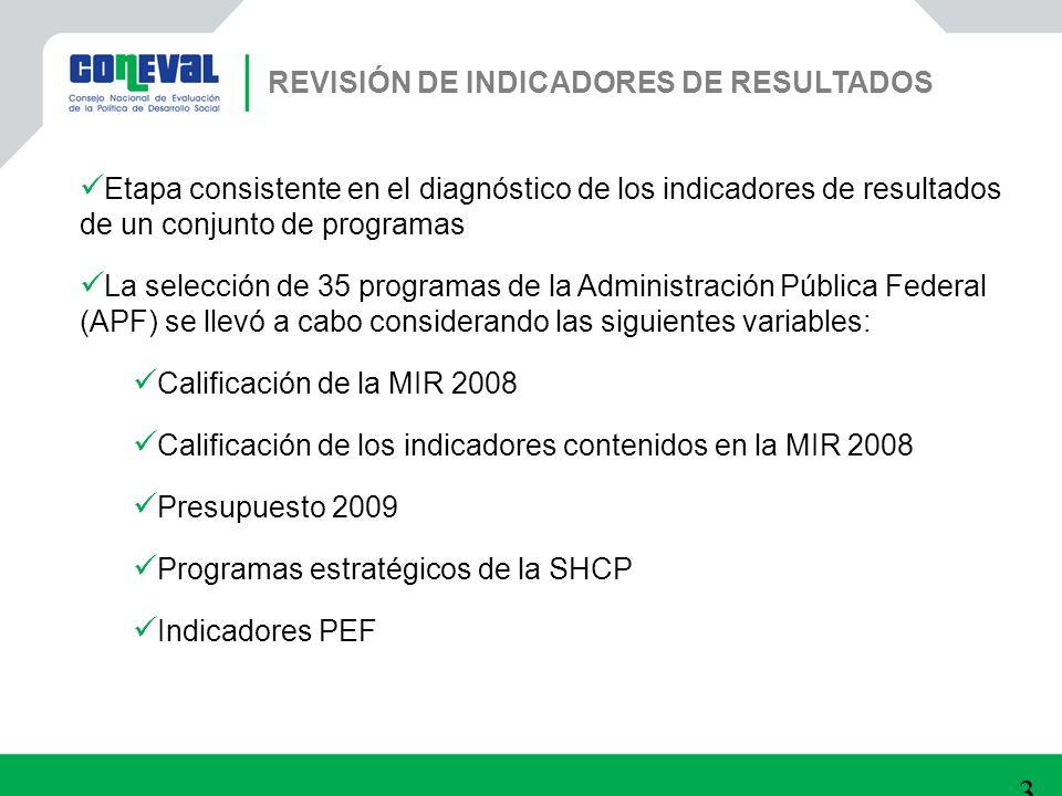 REVISIÓN DE INDICADORES DE RESULTADOS