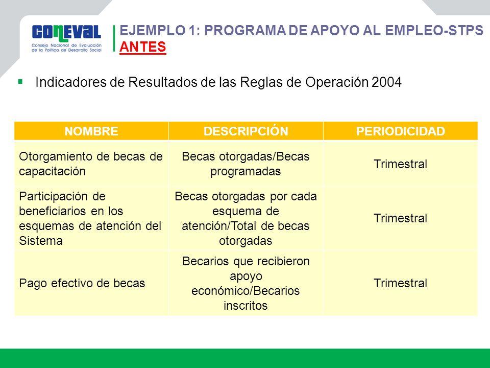 Ejemplo 1: Programa de Apoyo al Empleo-STPS ANTES