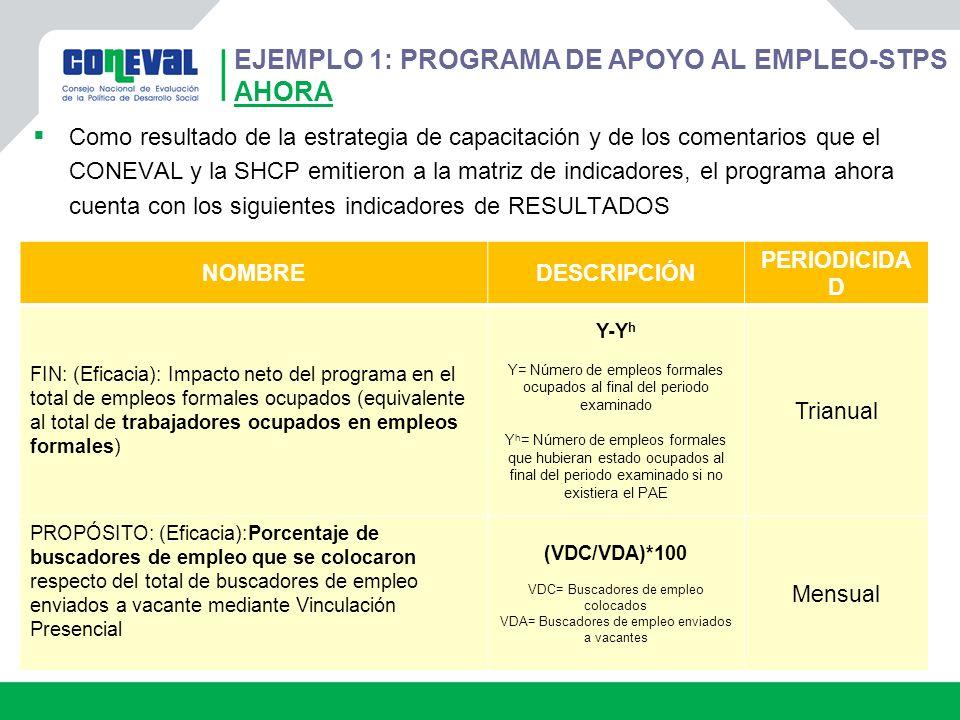 Ejemplo 1: Programa de Apoyo al Empleo-STPS AHORA