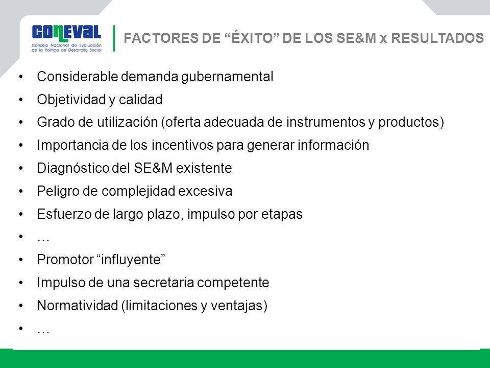 FACTORES DE ÉXITO DE LOS SE&M x RESULTADOS
