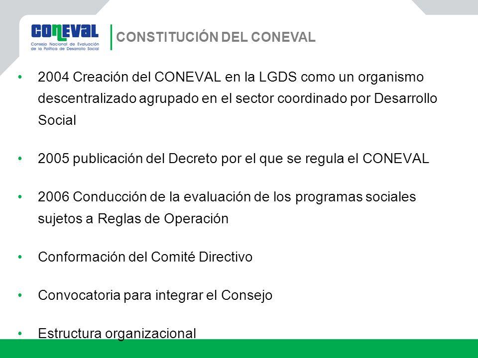 2005 publicación del Decreto por el que se regula el CONEVAL