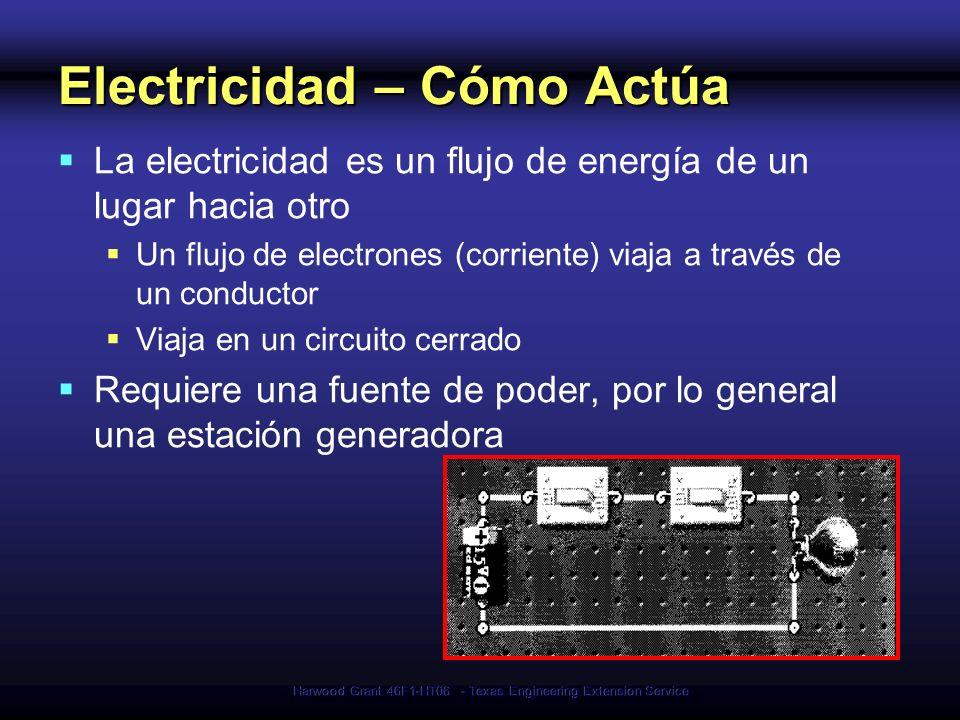Electricidad – Cómo Actúa