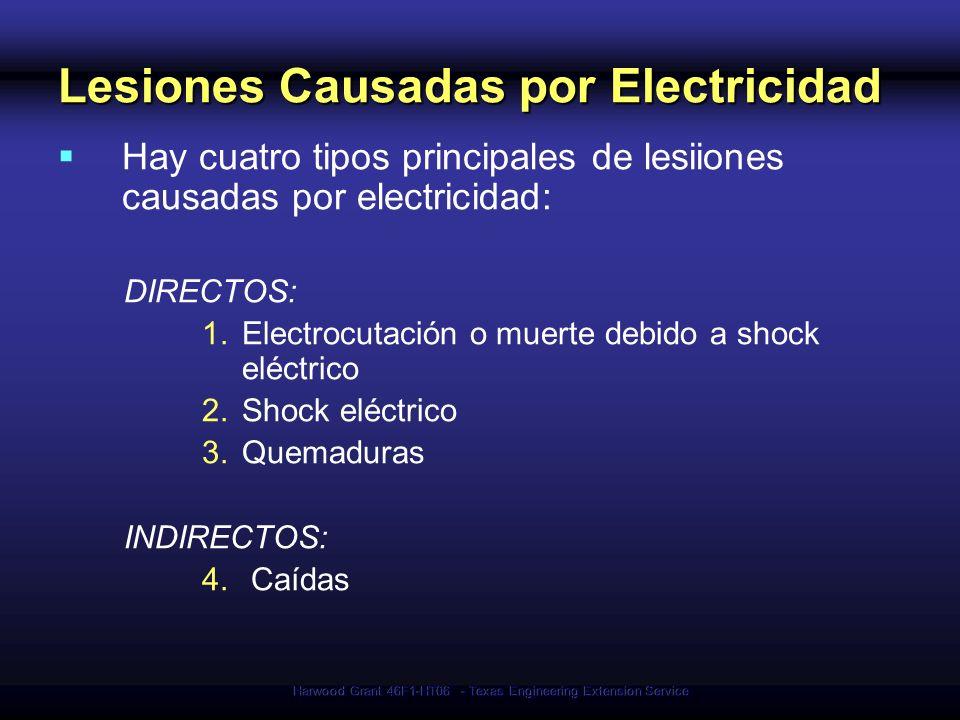 Lesiones Causadas por Electricidad