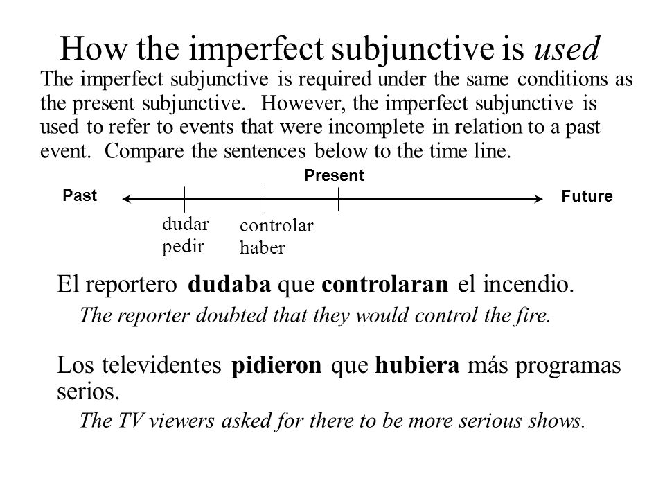 How the imperfect subjunctive is used