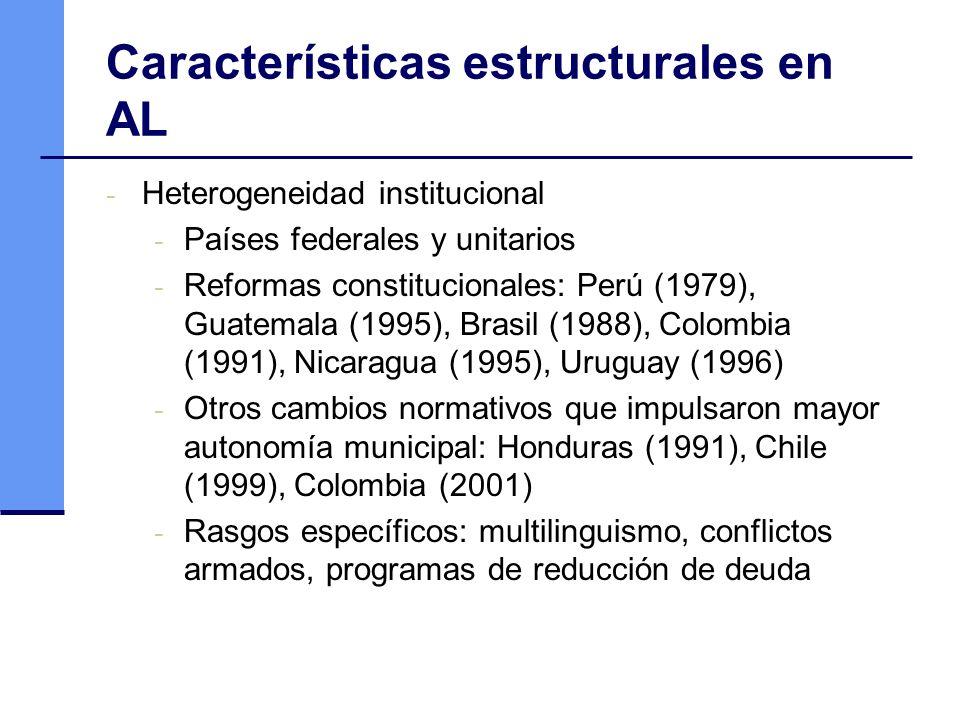 Características estructurales en AL