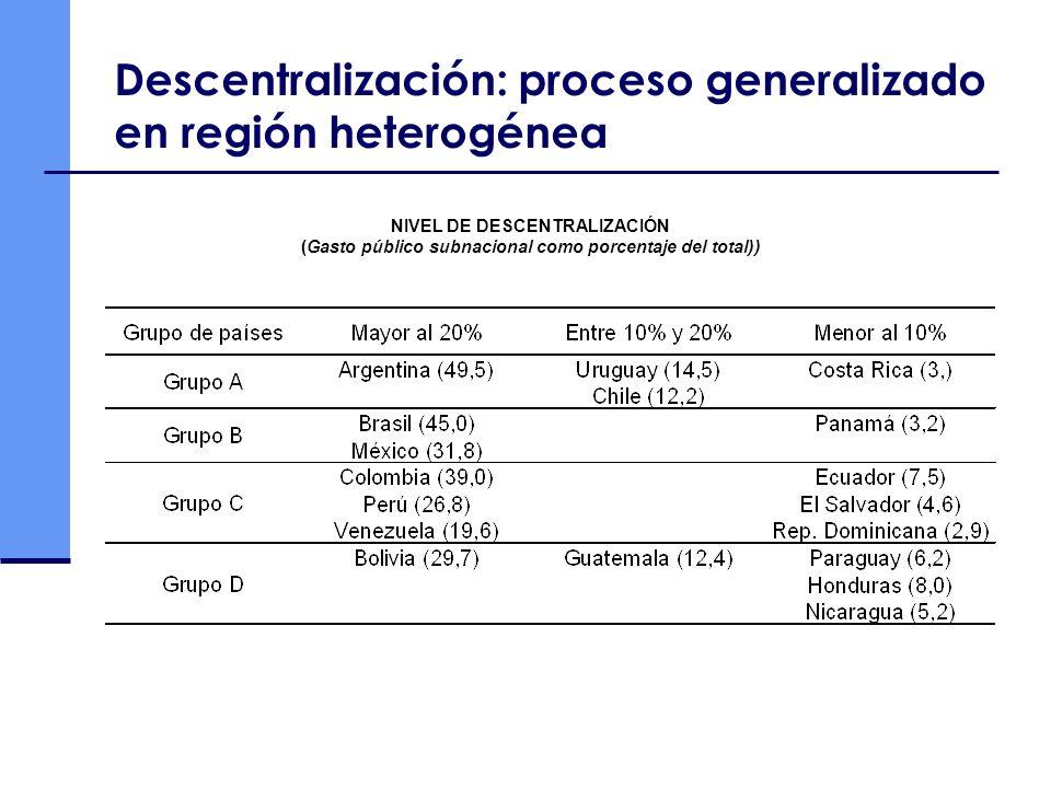 Descentralización: proceso generalizado en región heterogénea