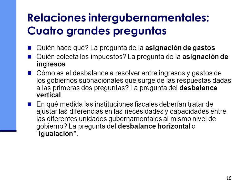 Relaciones intergubernamentales: Cuatro grandes preguntas