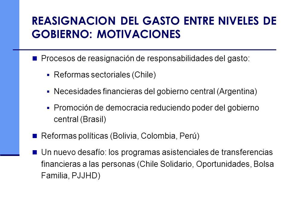 REASIGNACION DEL GASTO ENTRE NIVELES DE GOBIERNO: MOTIVACIONES