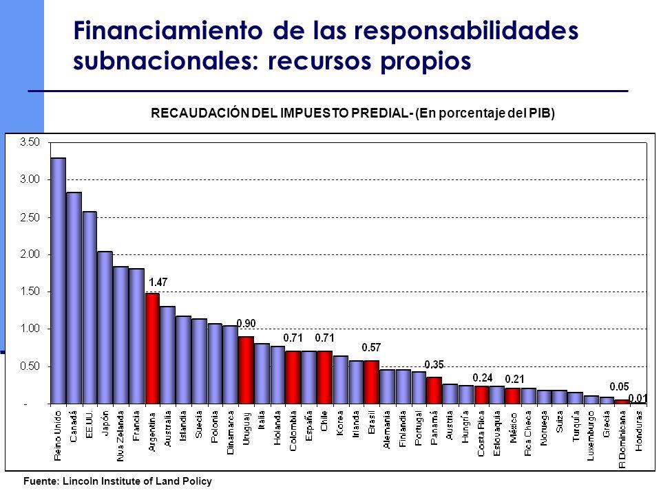 Financiamiento de las responsabilidades subnacionales: recursos propios