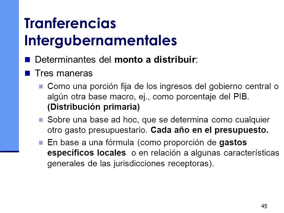 Tranferencias Intergubernamentales