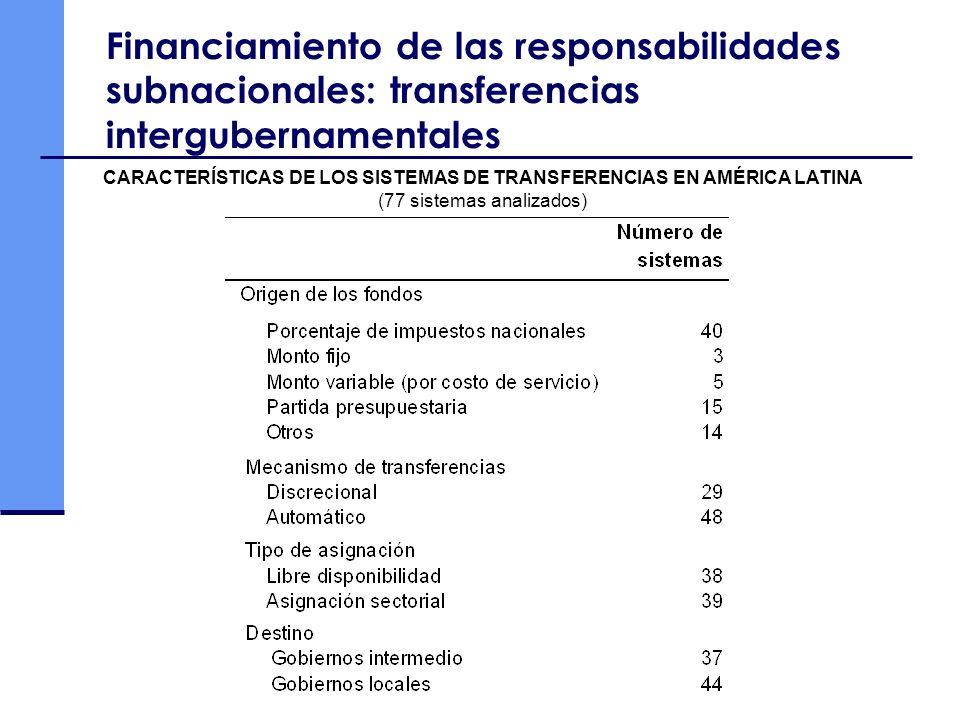 CARACTERÍSTICAS DE LOS SISTEMAS DE TRANSFERENCIAS EN AMÉRICA LATINA