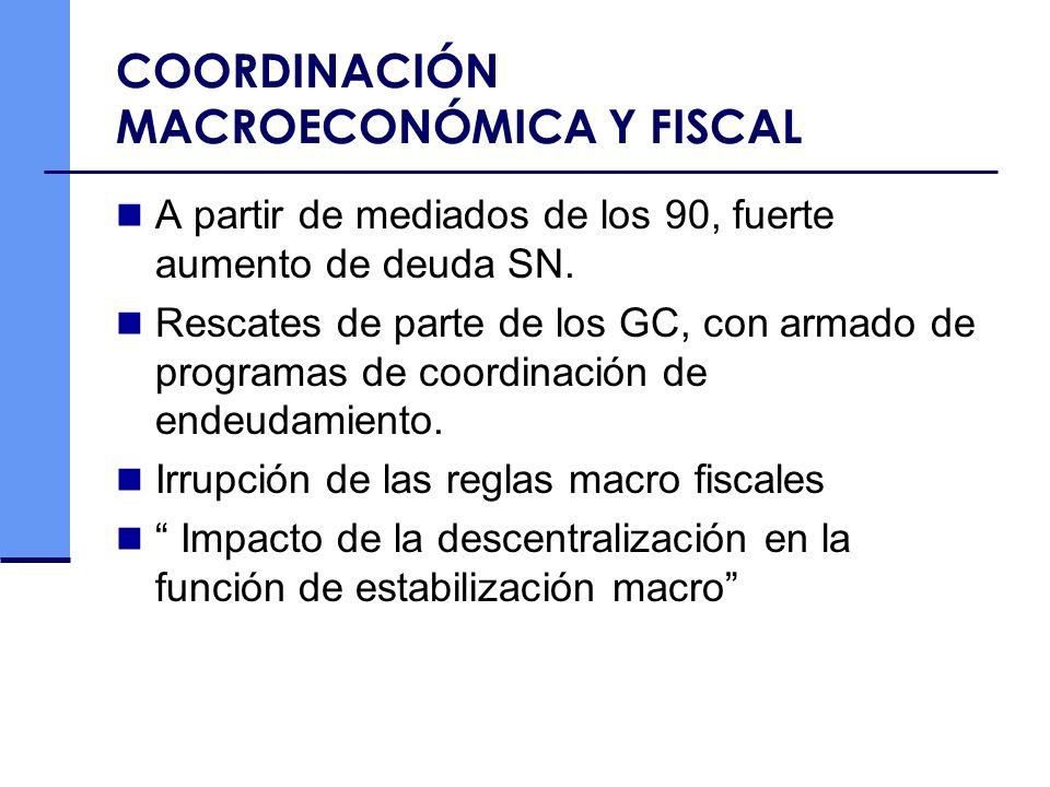 COORDINACIÓN MACROECONÓMICA Y FISCAL