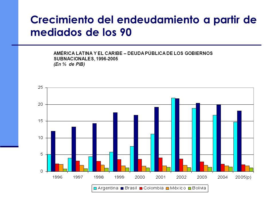 Crecimiento del endeudamiento a partir de mediados de los 90