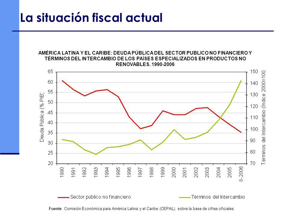La situación fiscal actual