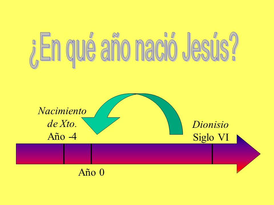 ¿En qué año nació Jesús Nacimiento de Xto. Año -4 Dionisio Siglo VI