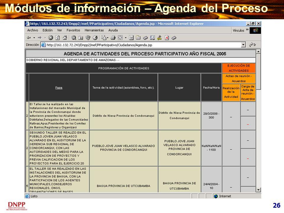Módulos de información – Agenda del Proceso