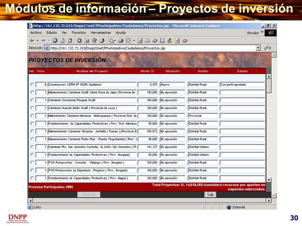 Módulos de información – Proyectos de inversión