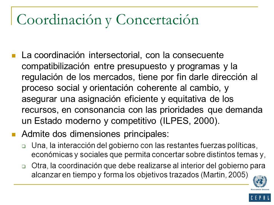 Coordinación y Concertación