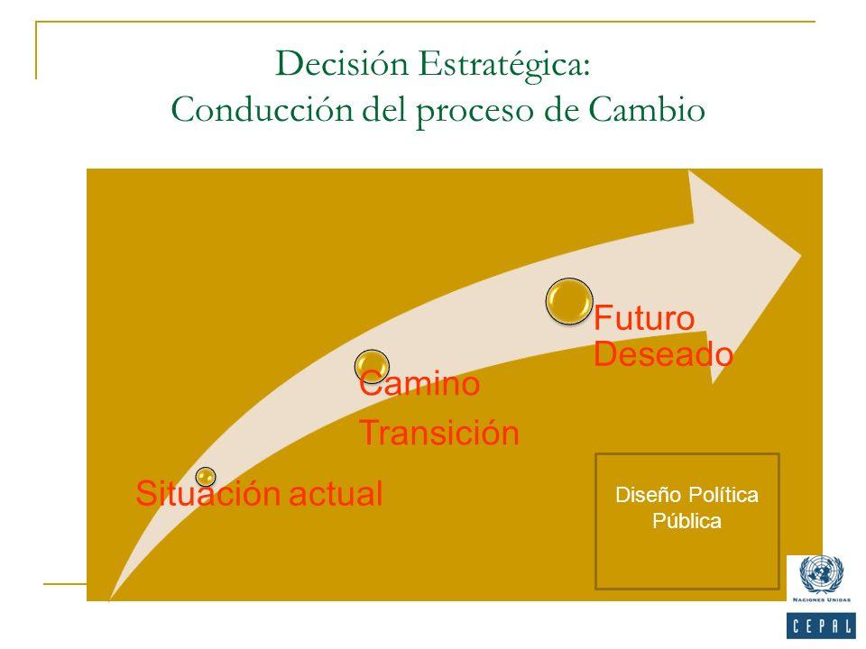 Decisión Estratégica: Conducción del proceso de Cambio
