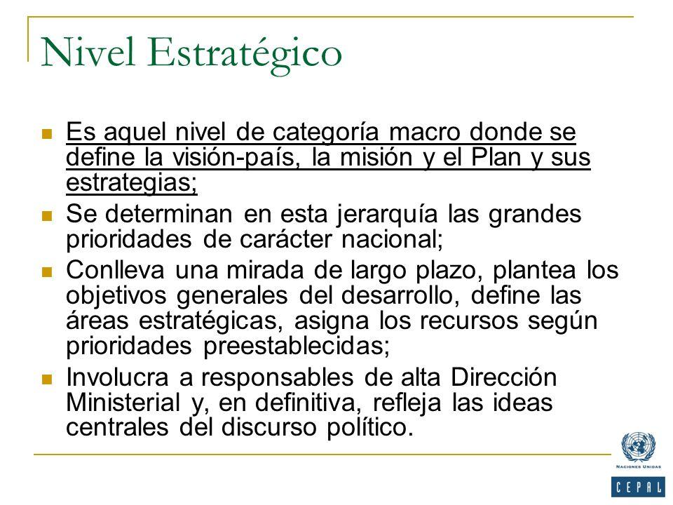 Nivel Estratégico Es aquel nivel de categoría macro donde se define la visión-país, la misión y el Plan y sus estrategias;