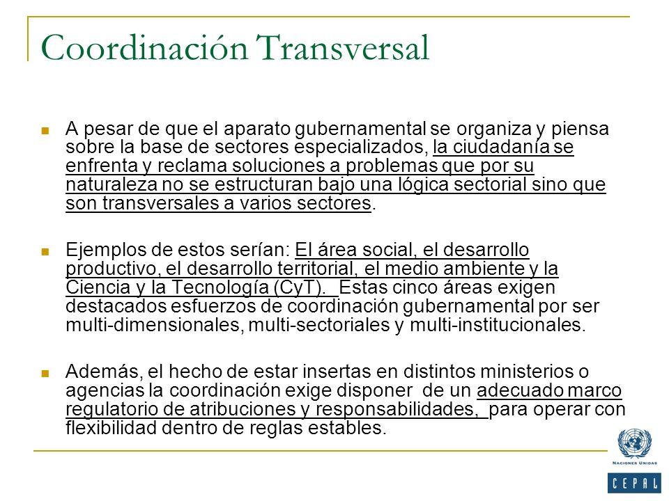 Coordinación Transversal